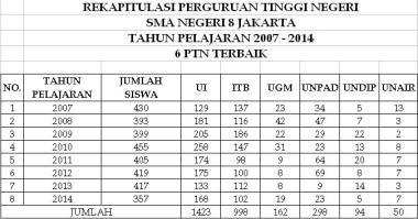 6 PTN 2007 - 2014