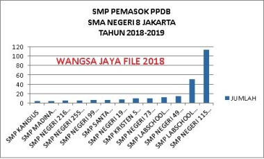 GABUNGAN PEMASOK 2018